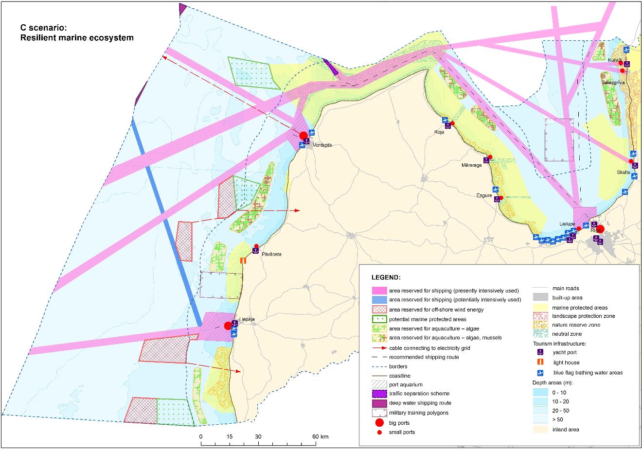 Scenario Resilient marine ecosystem