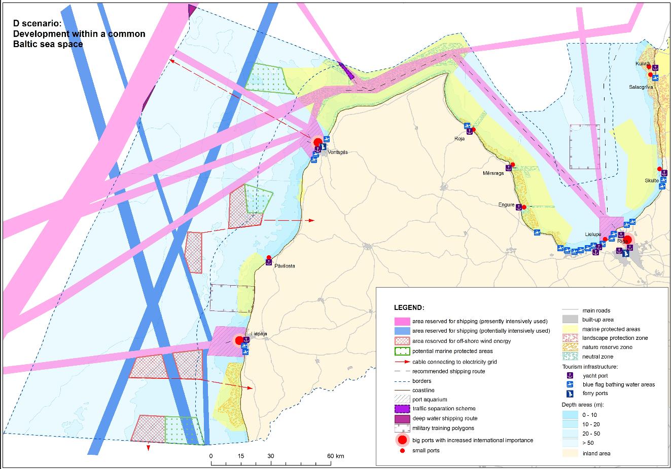 Scenario Development within a common Baltic Sea space